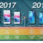 Những thay đổi trong thiết kế Iphone năm 2018